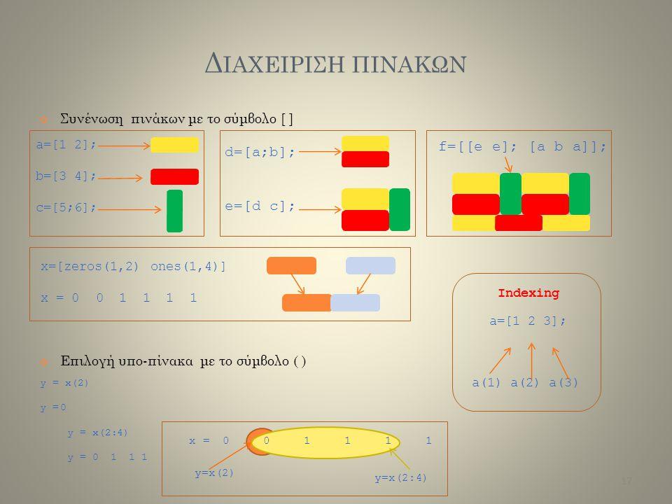 ΔΙΑΧΕΙΡΙΣΗ ΠΙΝΑΚΩΝ f=[[e e]; [a b a]]; d=[a;b]; e=[d c]; a=[1 2];